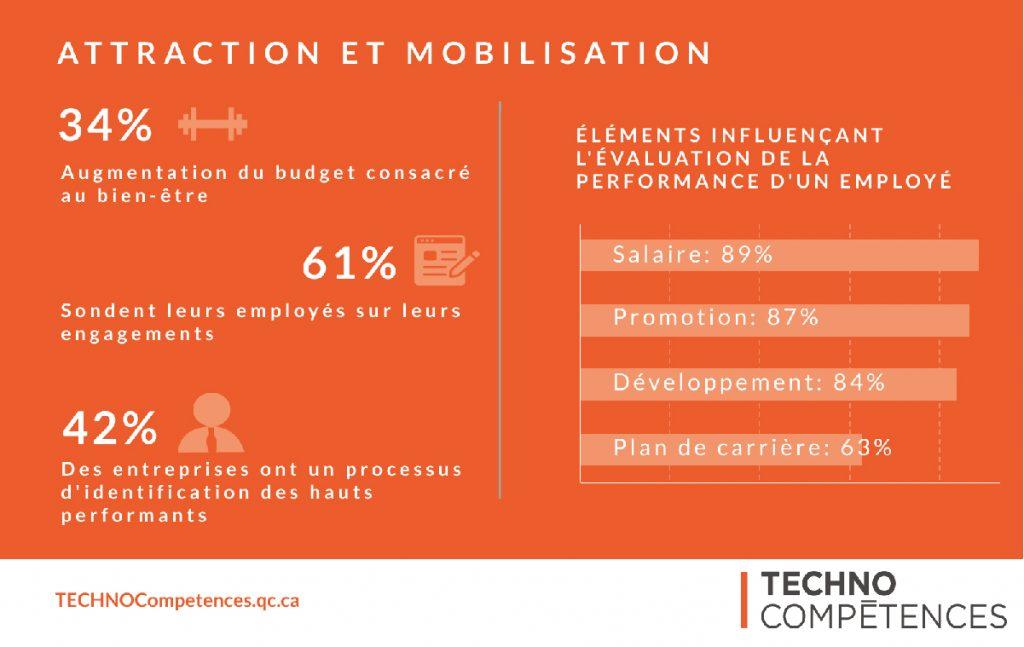 technocompetences_utiliser-statistiques-industrie-ti-croitre-entreprise_Infographie_industrie-attraction