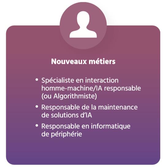 TECHNOCompétences_Études_Portrait IA_04_Portrait global de l'emploi_Progression de l'IA au Québec_Métiers en demande au cours des prochaines années