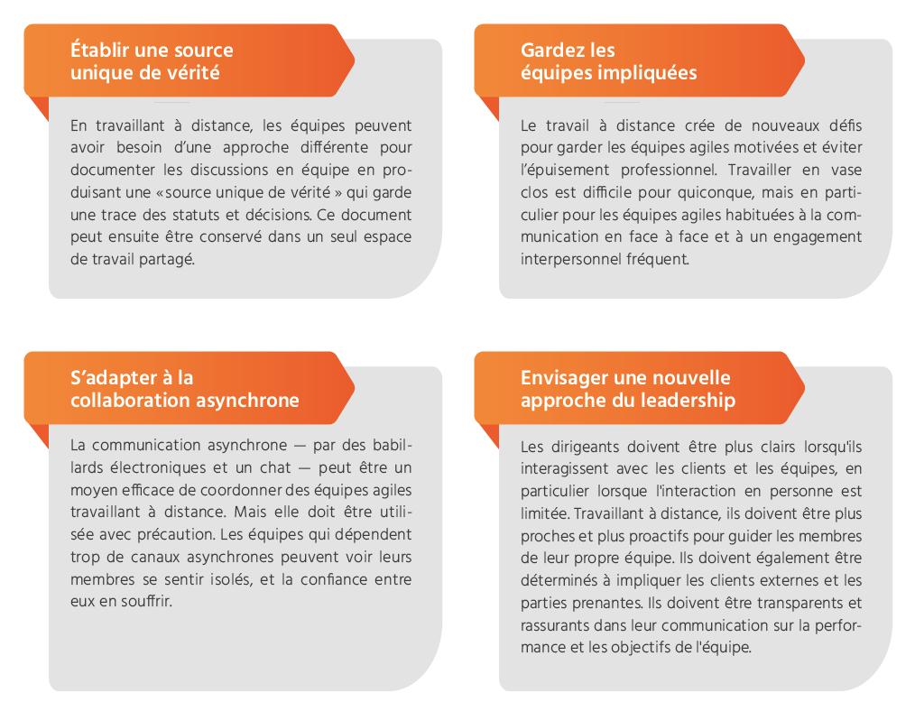 TECHNOCompétences_Diagnotic Sectoriel 2021-2024_06_GESTION DES RESSOURCES HUMAINES_Les facteurs importants en ressources humaines pour les profesisonnels en TIC au Québec